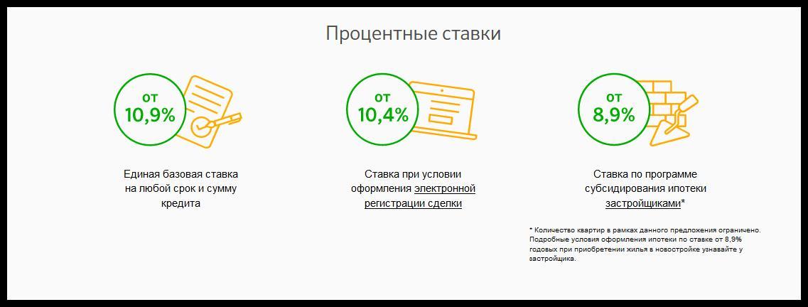 В каком банке можно взять кредит под залог автомобиля в москве